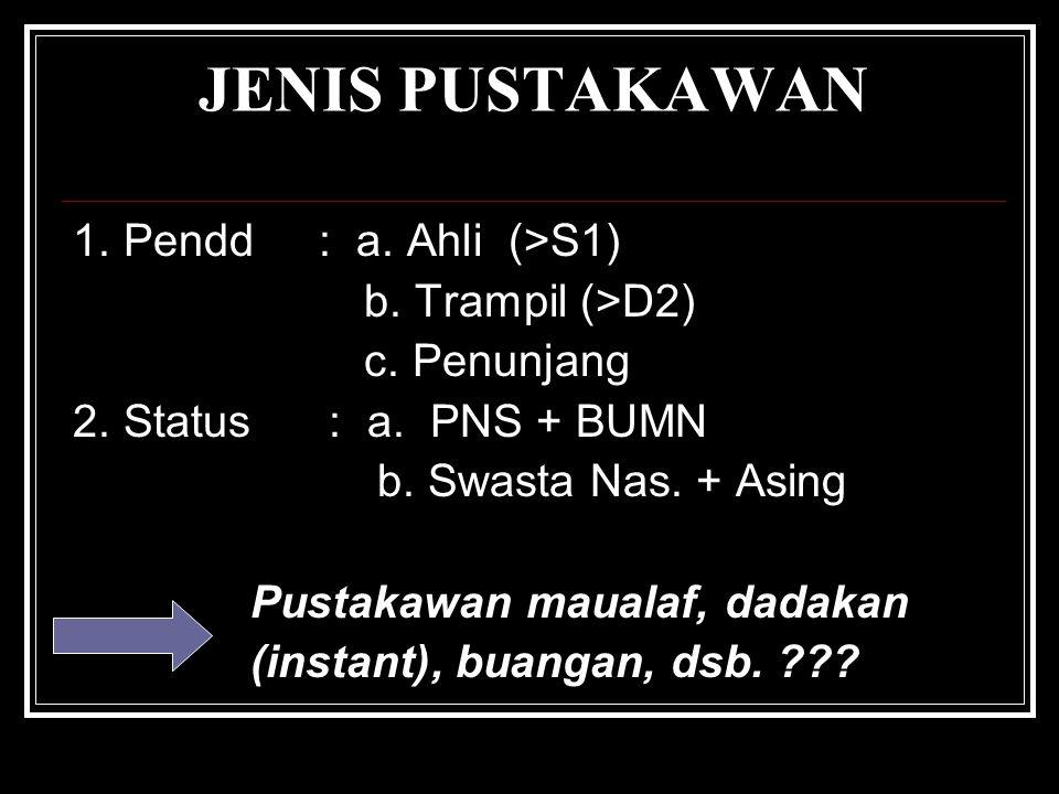 JENIS PUSTAKAWAN 1. Pendd : a. Ahli (>S1) b. Trampil (>D2)
