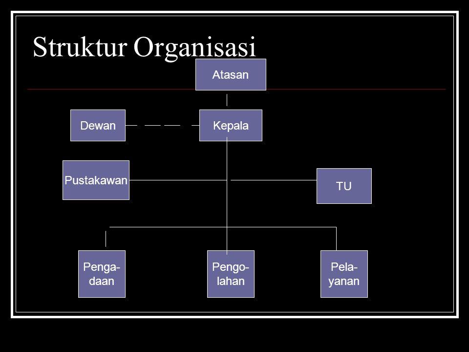 Struktur Organisasi Atasan Dewan Kepala Pustakawan TU Penga- daan