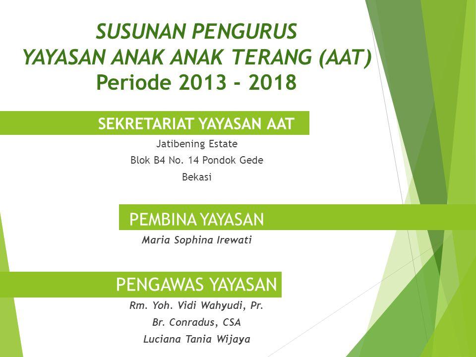 SUSUNAN PENGURUS YAYASAN ANAK ANAK TERANG (AAT) Periode 2013 - 2018
