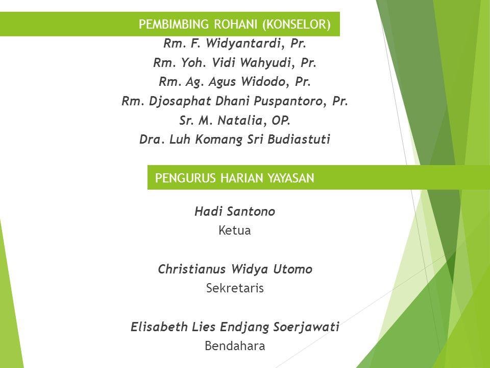 PEMBIMBING ROHANI (KONSELOR) Rm. F. Widyantardi, Pr. Rm. Yoh