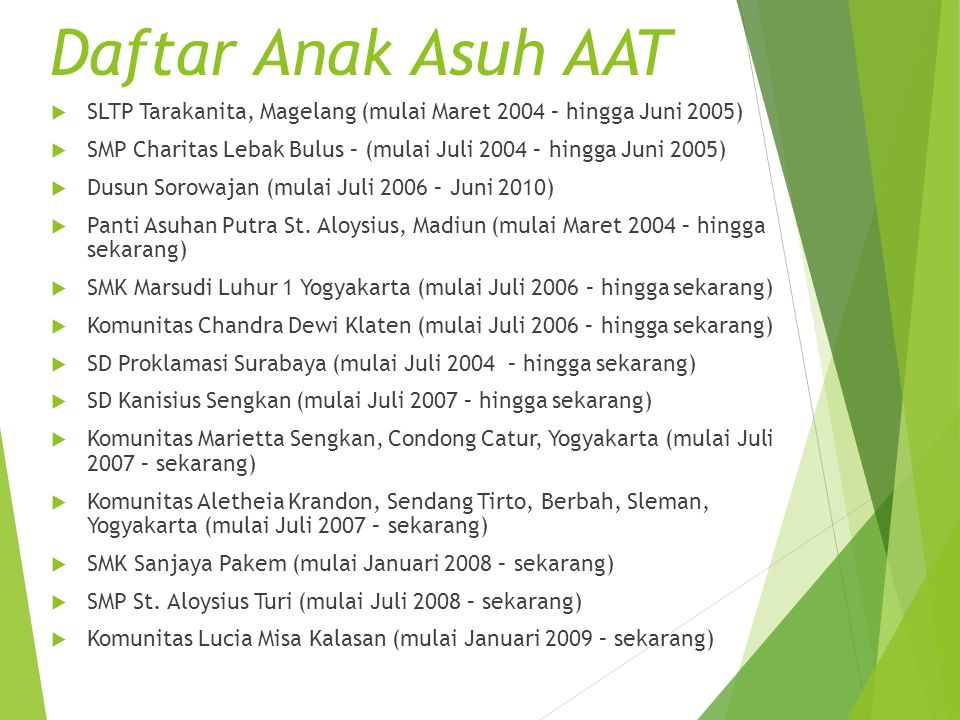Daftar Anak Asuh AAT SLTP Tarakanita, Magelang (mulai Maret 2004 – hingga Juni 2005) SMP Charitas Lebak Bulus – (mulai Juli 2004 – hingga Juni 2005)