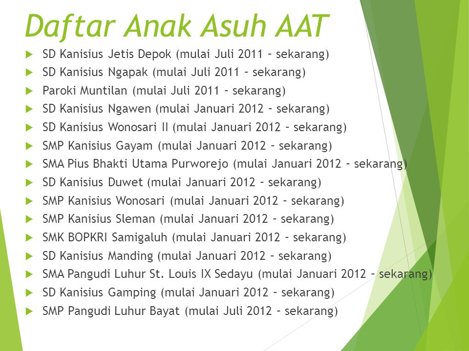 Daftar Anak Asuh AAT SD Kanisius Jetis Depok (mulai Juli 2011 – sekarang) SD Kanisius Ngapak (mulai Juli 2011 – sekarang)