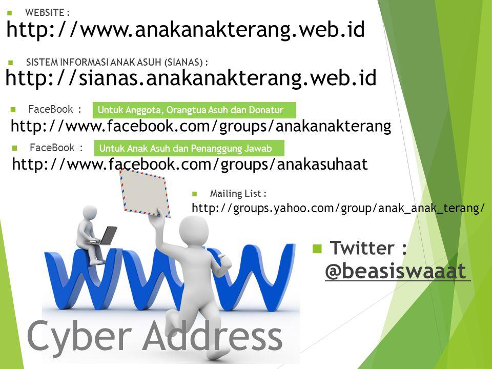 Cyber Address http://www.anakanakterang.web.id