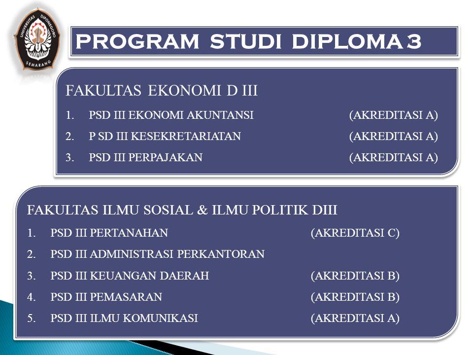 PROGRAM STUDI DIPLOMA 3 FAKULTAS EKONOMI D III