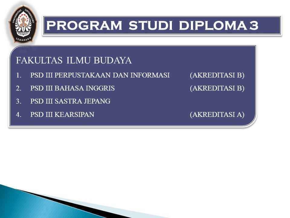 PROGRAM STUDI DIPLOMA 3 FAKULTAS ILMU BUDAYA