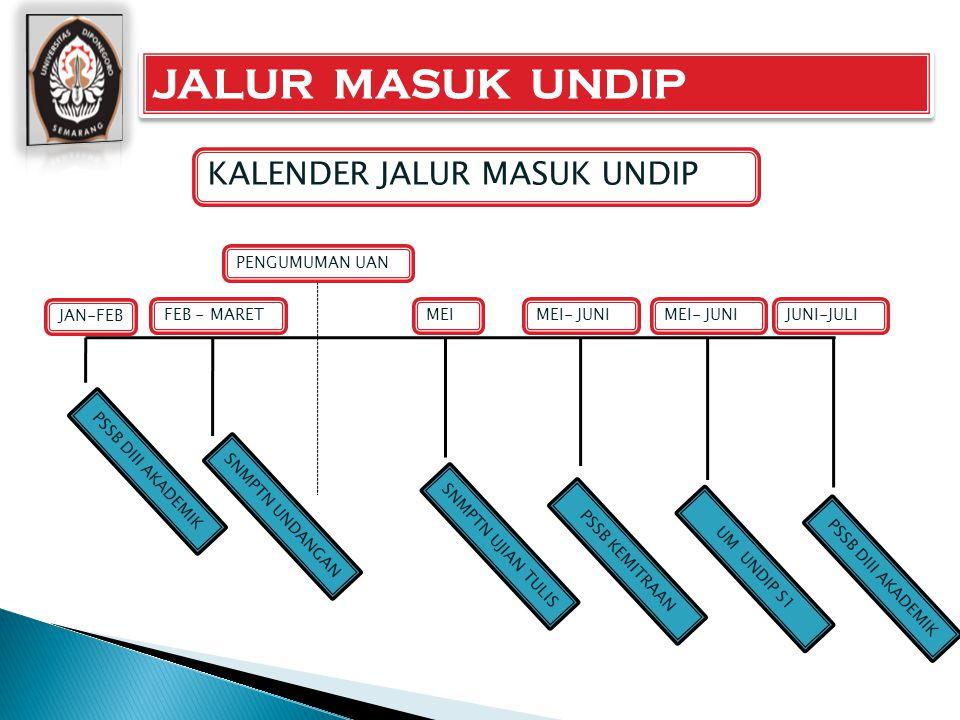 JALUR MASUK UNDIP KALENDER JALUR MASUK UNDIP PENGUMUMAN UAN JAN-FEB