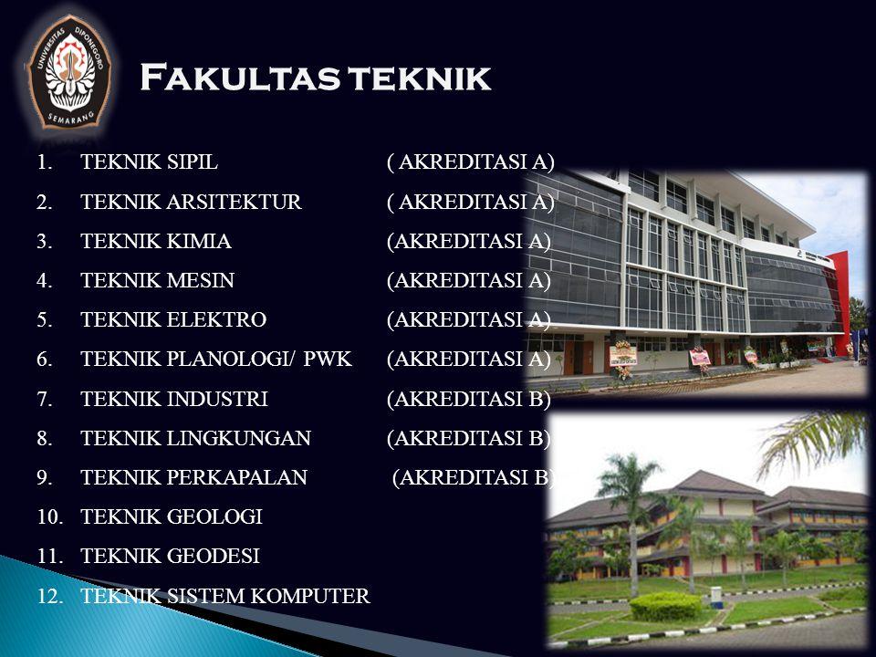 Fakultas teknik TEKNIK SIPIL ( AKREDITASI A)