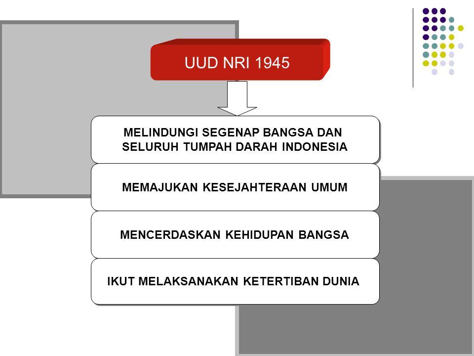 UUD NRI 1945 MELINDUNGI SEGENAP BANGSA DAN