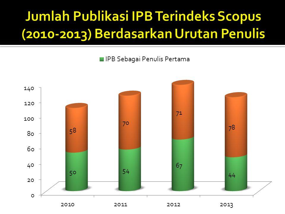 Jumlah Publikasi IPB Terindeks Scopus (2010-2013) Berdasarkan Urutan Penulis