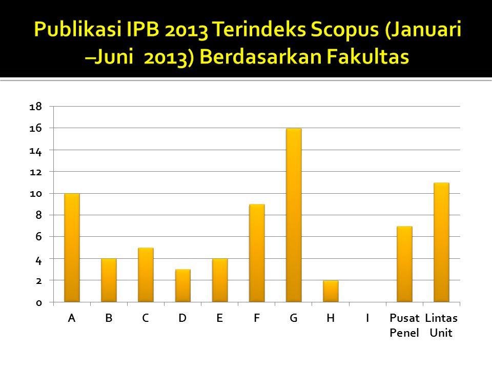 Publikasi IPB 2013 Terindeks Scopus (Januari –Juni 2013) Berdasarkan Fakultas