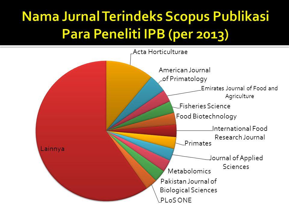 Nama Jurnal Terindeks Scopus Publikasi Para Peneliti IPB (per 2013)