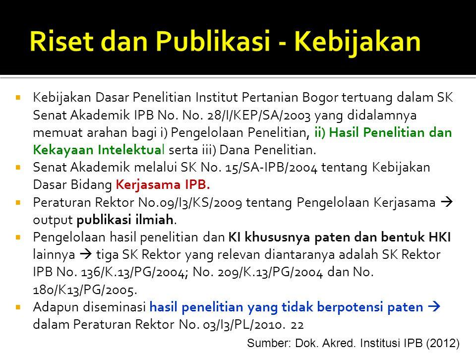 Riset dan Publikasi - Kebijakan
