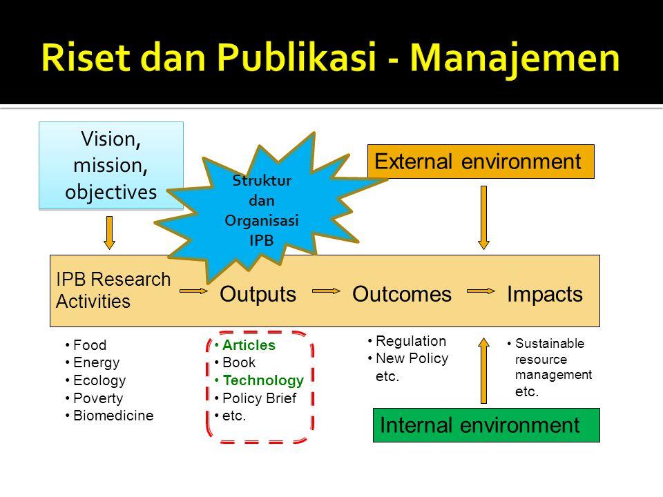 Riset dan Publikasi - Manajemen