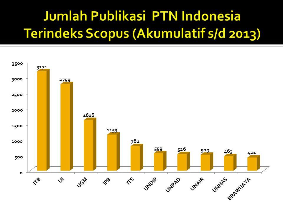 Jumlah Publikasi PTN Indonesia Terindeks Scopus (Akumulatif s/d 2013)