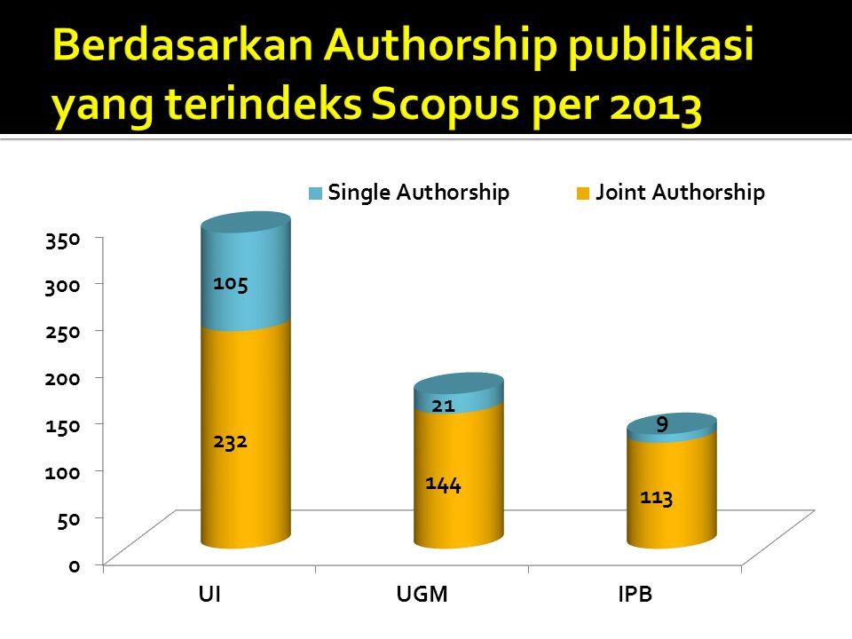 Berdasarkan Authorship publikasi yang terindeks Scopus per 2013
