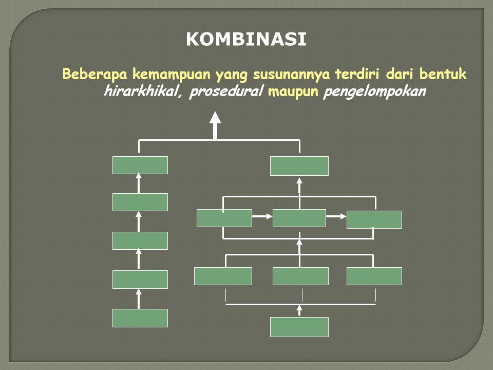 KOMBINASI Beberapa kemampuan yang susunannya terdiri dari bentuk hirarkhikal, prosedural maupun pengelompokan.