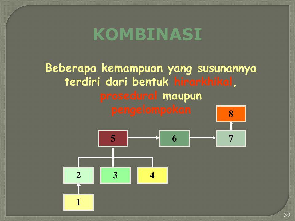 KOMBINASI Beberapa kemampuan yang susunannya terdiri dari bentuk hirarkhikal, prosedural maupun. pengelompokan.