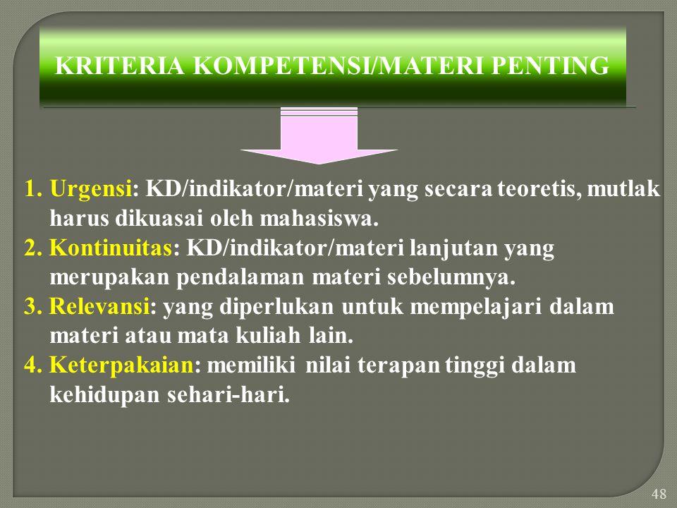 KRITERIA KOMPETENSI/MATERI PENTING