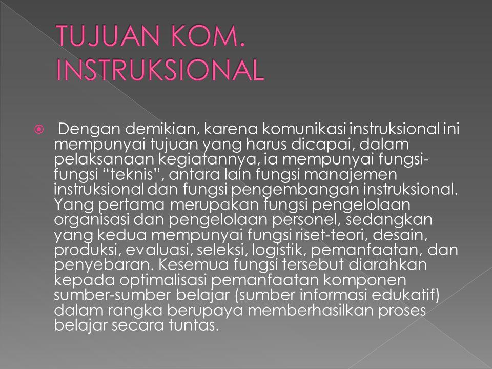 TUJUAN KOM. INSTRUKSIONAL