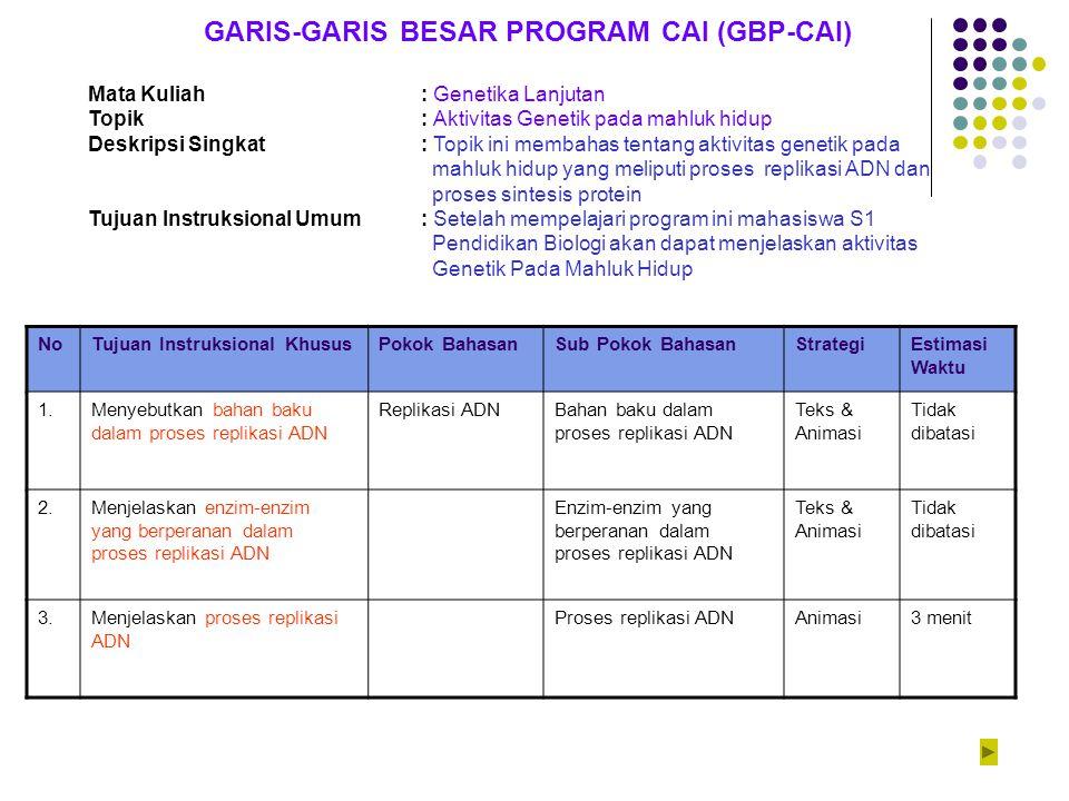 GARIS-GARIS BESAR PROGRAM CAI (GBP-CAI)