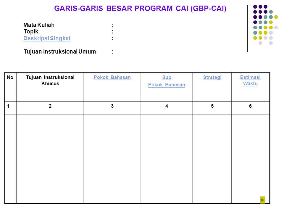 GARIS-GARIS BESAR PROGRAM CAI (GBP-CAI) Tujuan Instruksional Khusus