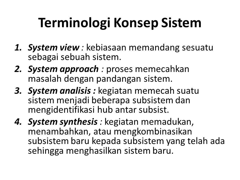 Terminologi Konsep Sistem