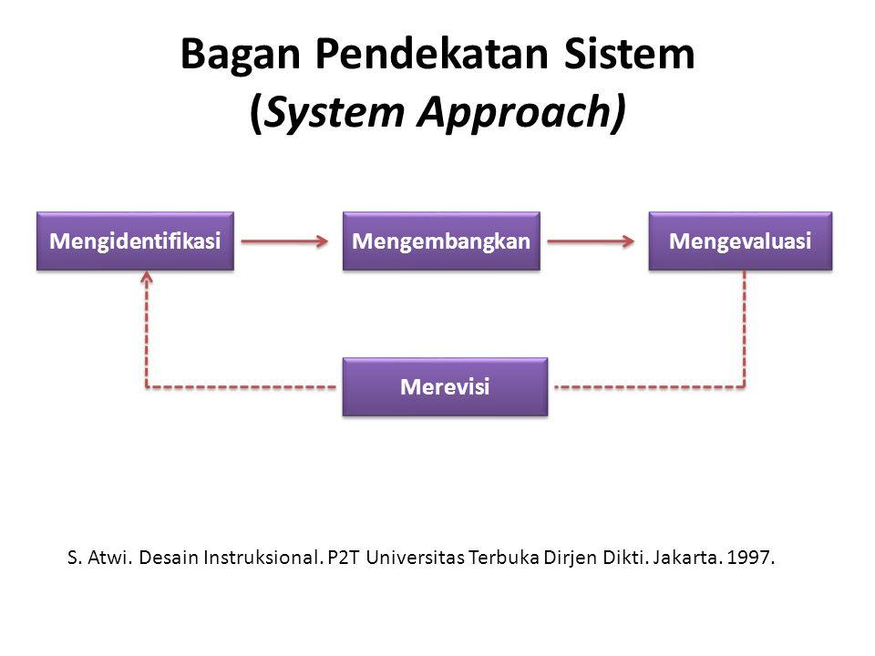 Bagan Pendekatan Sistem (System Approach)
