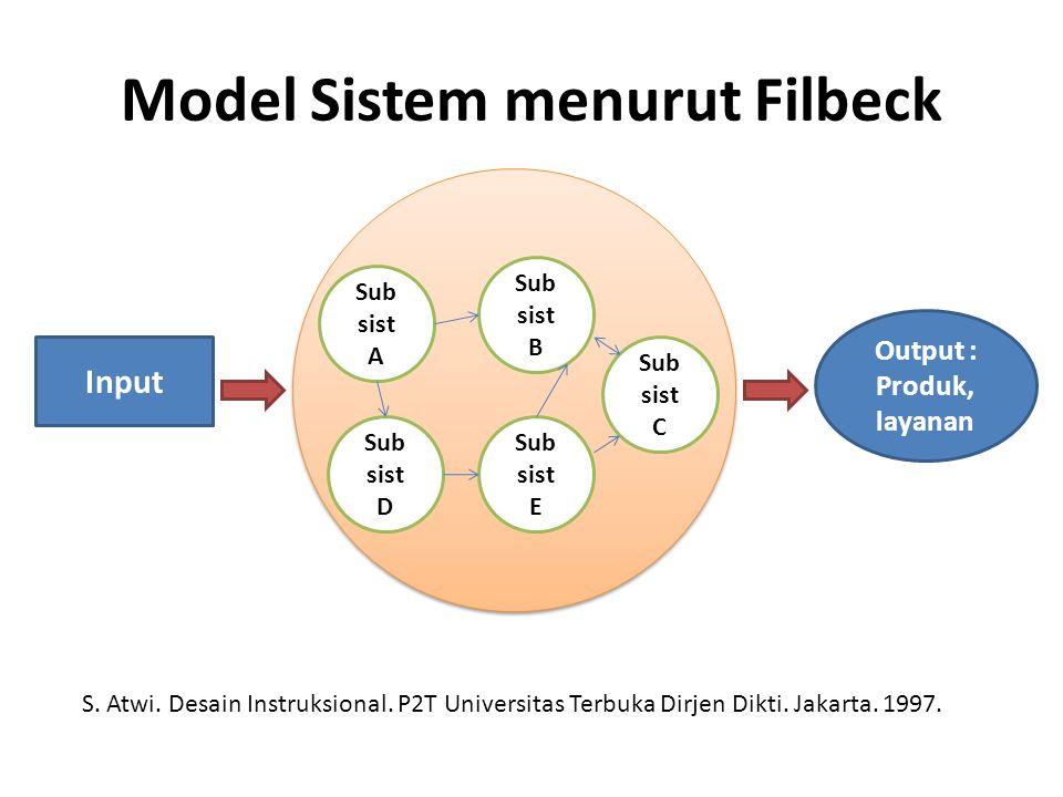 Model Sistem menurut Filbeck