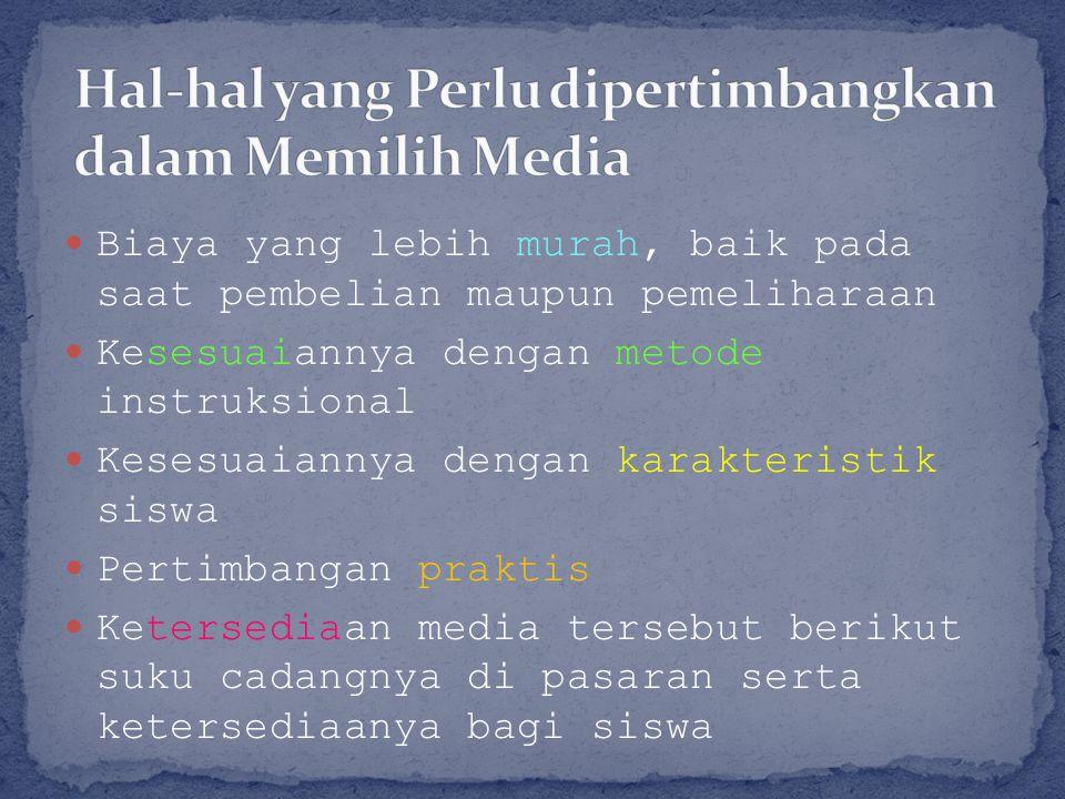 Hal-hal yang Perlu dipertimbangkan dalam Memilih Media