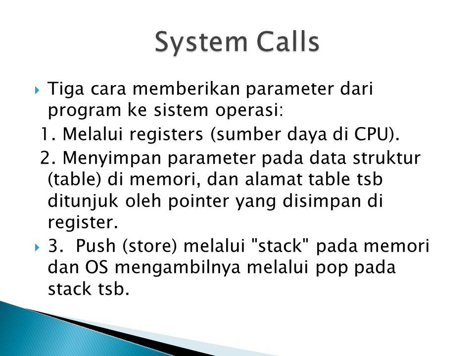 System Calls Tiga cara memberikan parameter dari program ke sistem operasi: 1. Melalui registers (sumber daya di CPU).