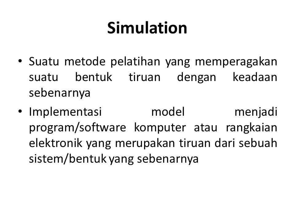 Simulation Suatu metode pelatihan yang memperagakan suatu bentuk tiruan dengan keadaan sebenarnya.