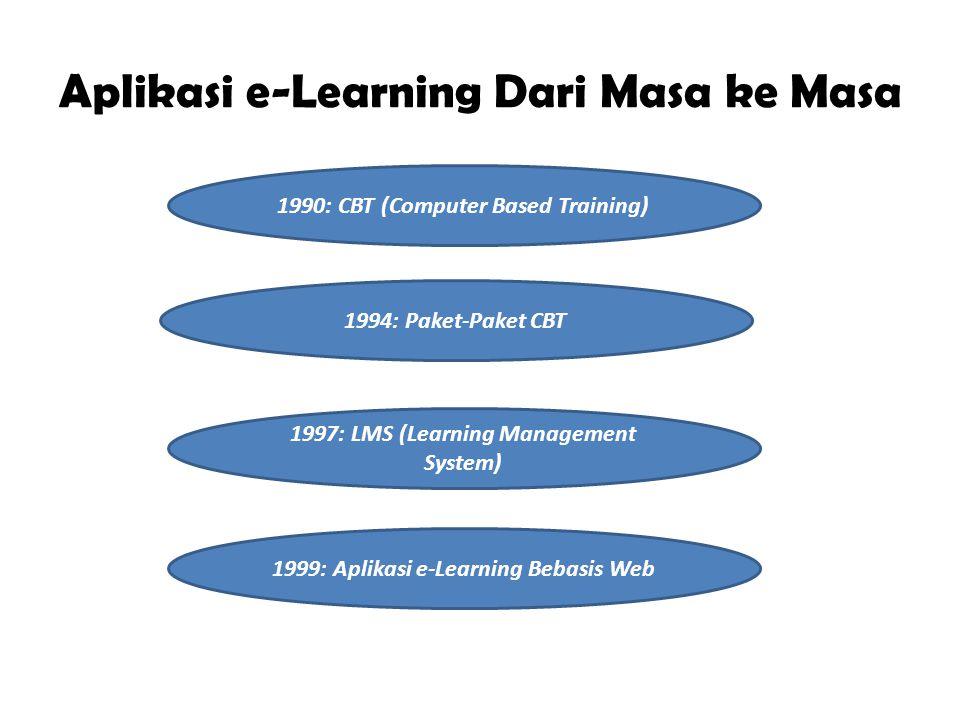 Aplikasi e-Learning Dari Masa ke Masa