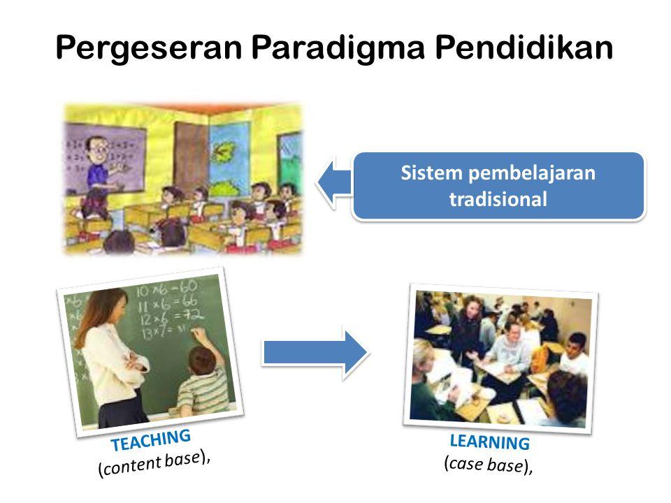 Pergeseran Paradigma Pendidikan