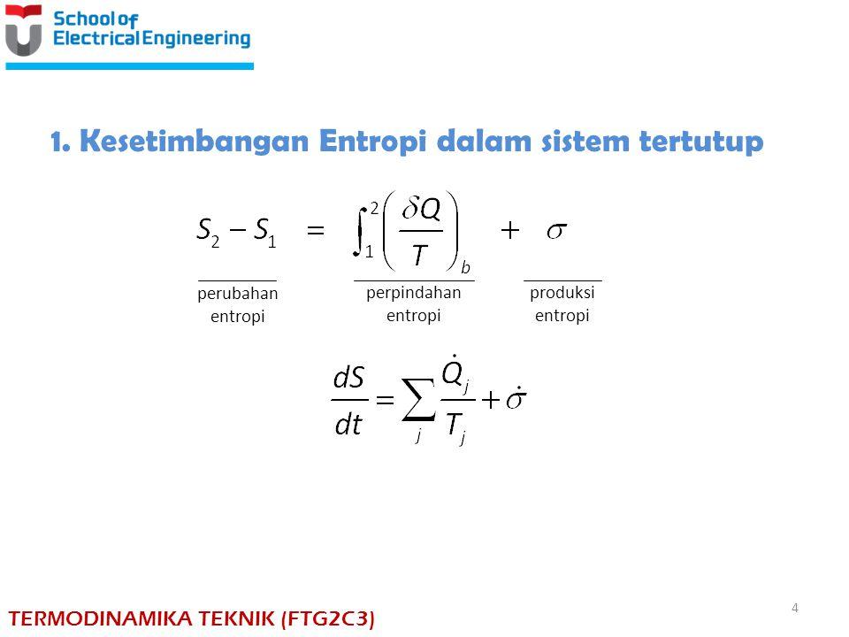 1. Kesetimbangan Entropi dalam sistem tertutup