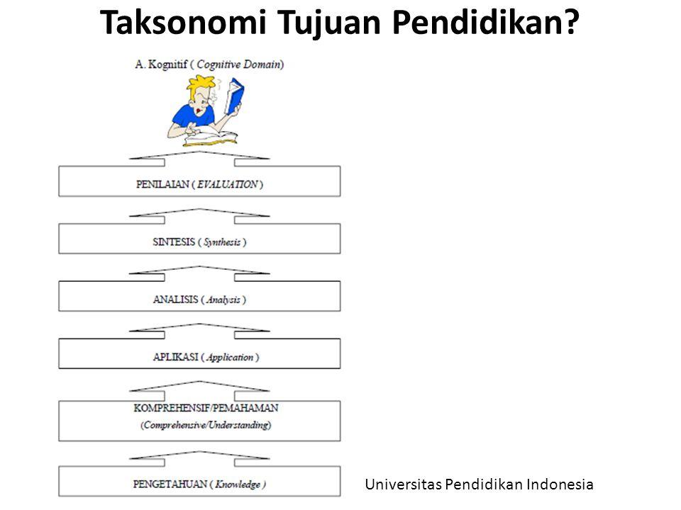 Taksonomi Tujuan Pendidikan