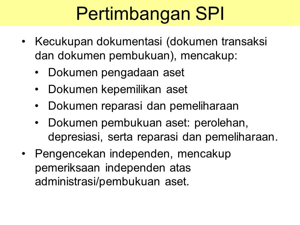 Pertimbangan SPI Kecukupan dokumentasi (dokumen transaksi dan dokumen pembukuan), mencakup: Dokumen pengadaan aset.