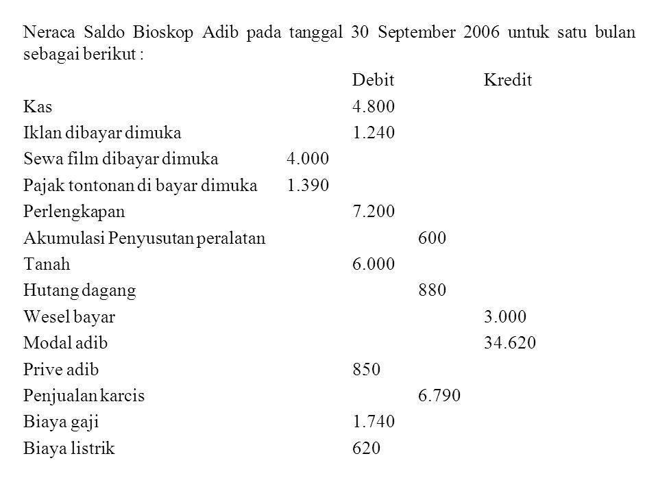 Neraca Saldo Bioskop Adib pada tanggal 30 September 2006 untuk satu bulan sebagai berikut :