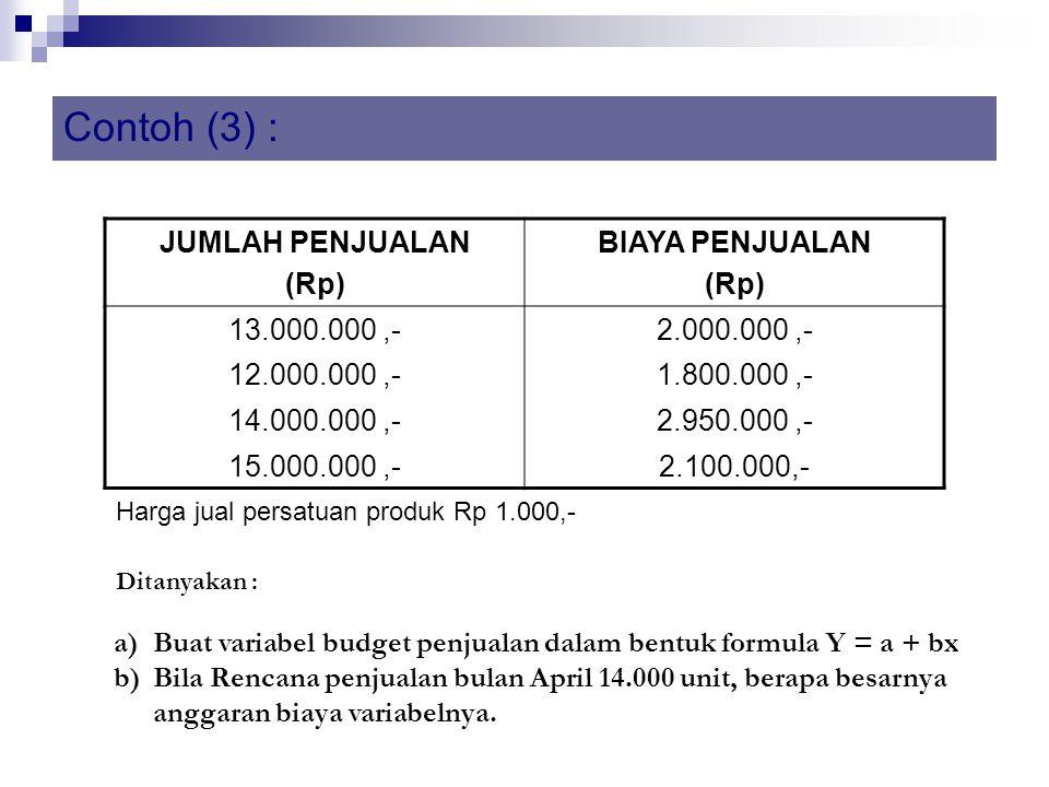 Contoh (3) : JUMLAH PENJUALAN (Rp) BIAYA PENJUALAN 13.000.000 ,-