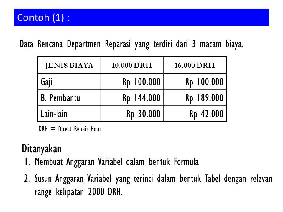 Contoh (1) : Data Rencana Departmen Reparasi yang terdiri dari 3 macam biaya. JENIS BIAYA. 10.000 DRH.