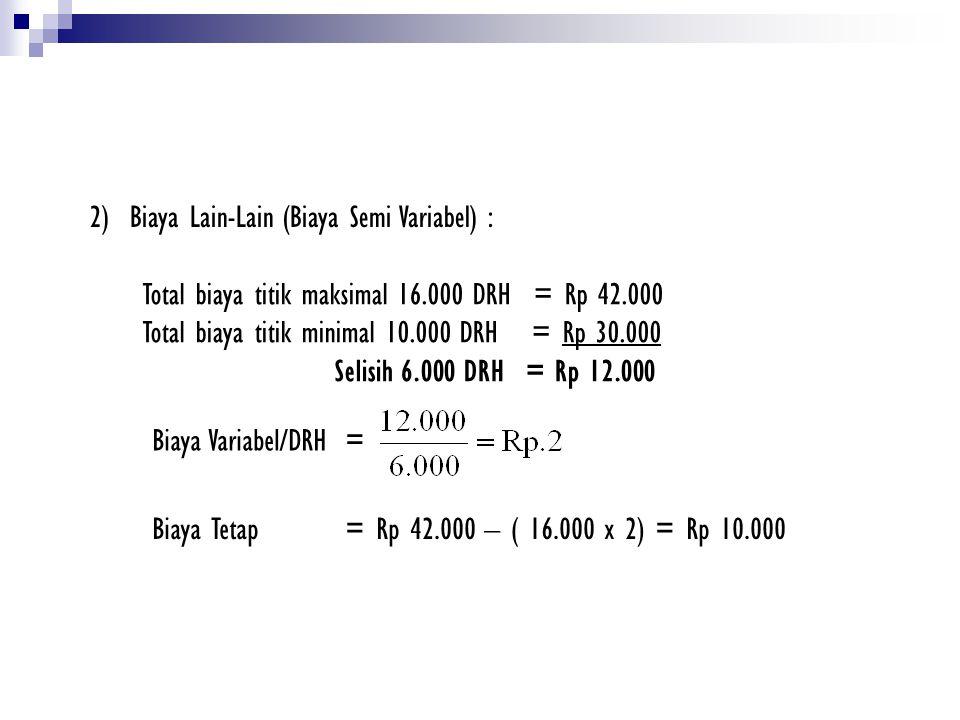 2) Biaya Lain-Lain (Biaya Semi Variabel) :