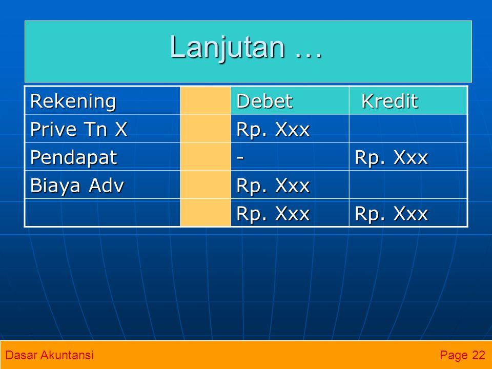 Lanjutan … Rekening Debet Kredit Prive Tn X Rp. Xxx Pendapat -