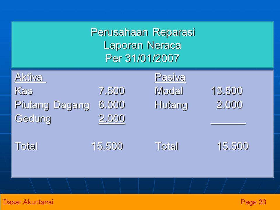 Perusahaan Reparasi Laporan Neraca Per 31/01/2007