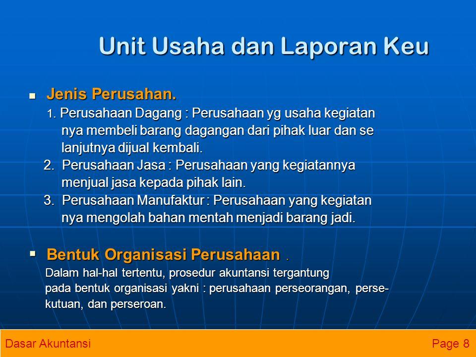 Unit Usaha dan Laporan Keu