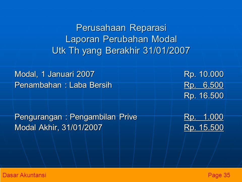 Perusahaan Reparasi Laporan Perubahan Modal Utk Th yang Berakhir 31/01/2007