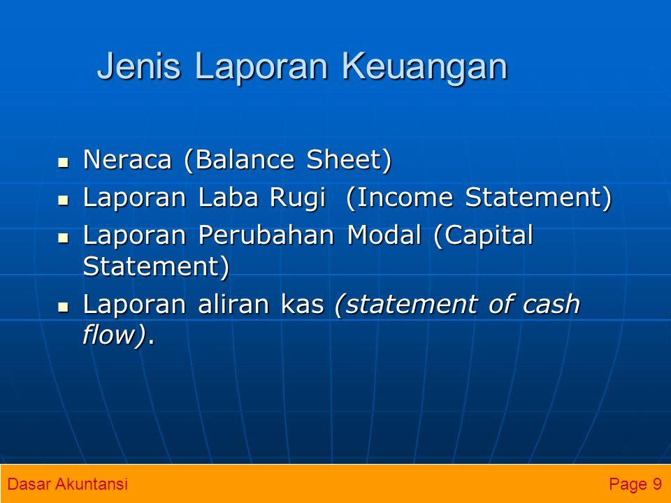 Jenis Laporan Keuangan
