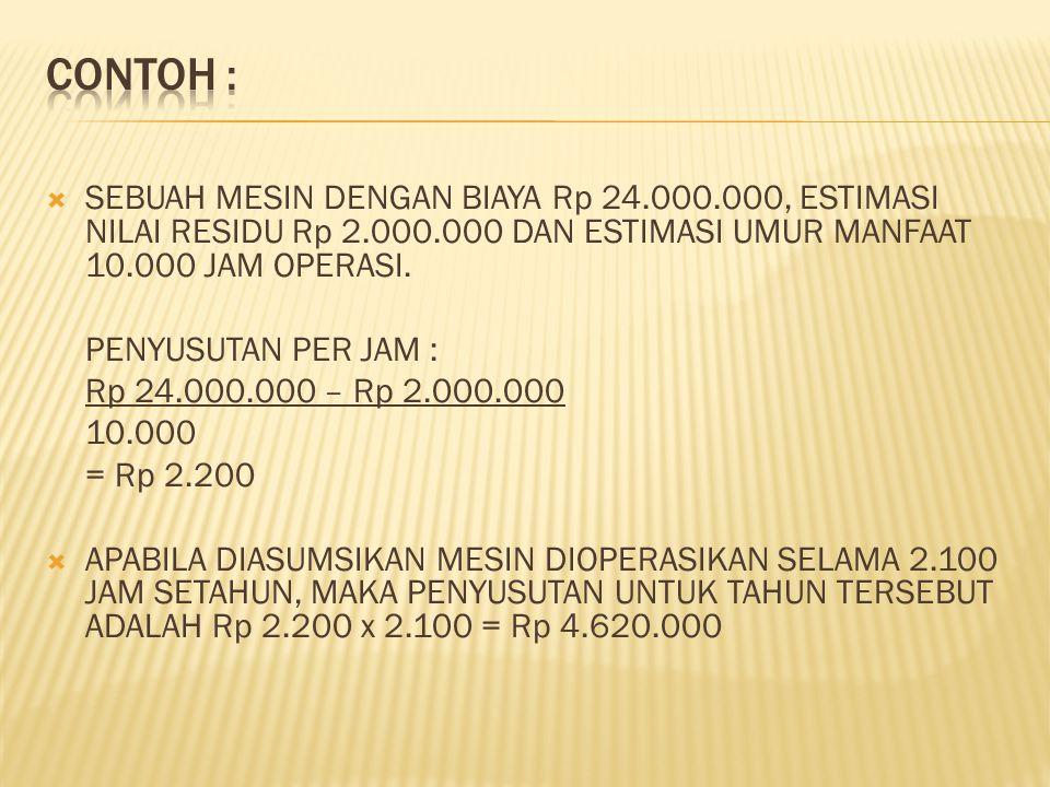 CONTOH : SEBUAH MESIN DENGAN BIAYA Rp 24.000.000, ESTIMASI NILAI RESIDU Rp 2.000.000 DAN ESTIMASI UMUR MANFAAT 10.000 JAM OPERASI.