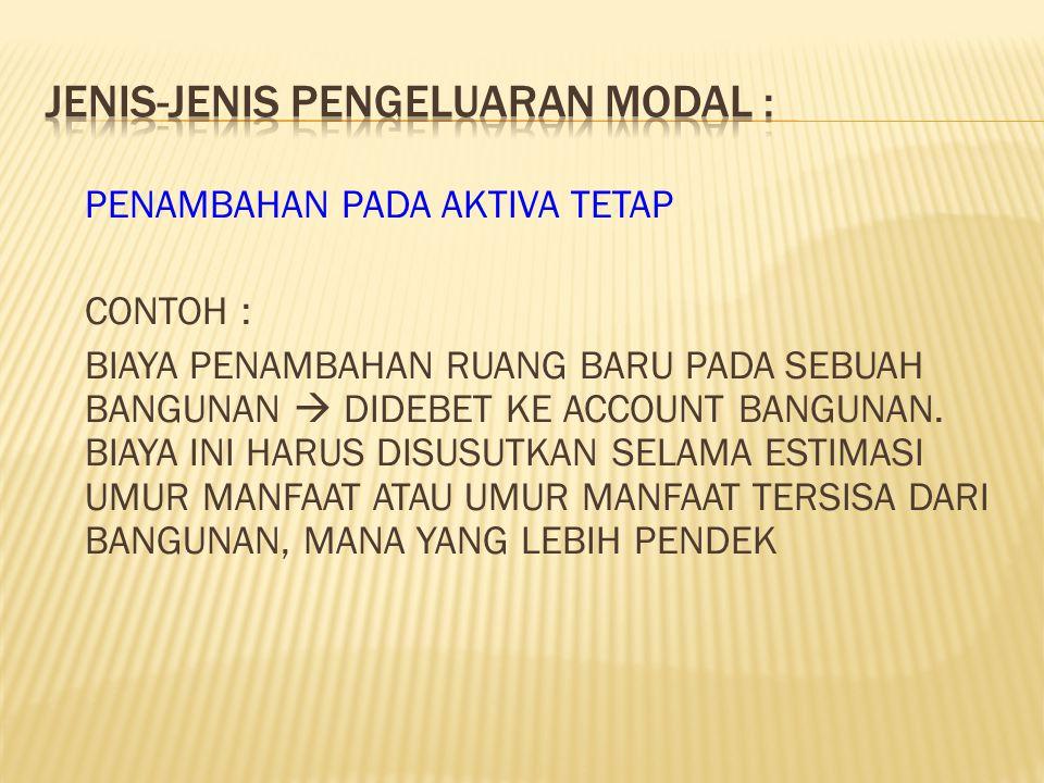 JENIS-JENIS PENGELUARAN MODAL :