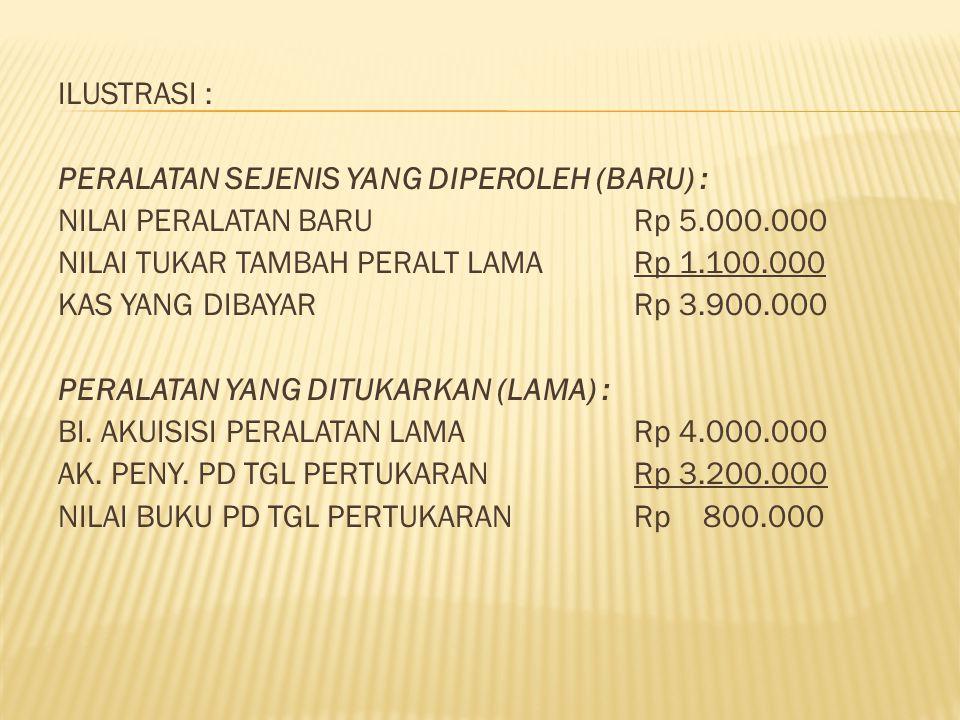 ILUSTRASI : PERALATAN SEJENIS YANG DIPEROLEH (BARU) : NILAI PERALATAN BARU Rp 5.000.000. NILAI TUKAR TAMBAH PERALT LAMA Rp 1.100.000.