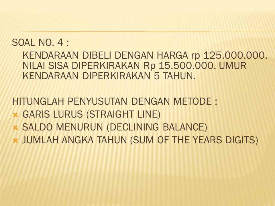 SOAL NO. 4 : KENDARAAN DIBELI DENGAN HARGA rp 125.000.000. NILAI SISA DIPERKIRAKAN Rp 15.500.000. UMUR KENDARAAN DIPERKIRAKAN 5 TAHUN.