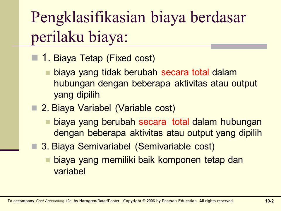 Pengklasifikasian biaya berdasar perilaku biaya: